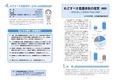 めざすべき看護体制リーフ_ページ_1.jpg