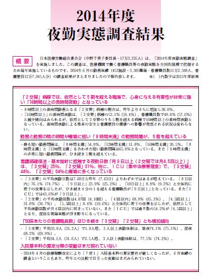 http://irouren.or.jp/news/%E5%A4%9C%E5%8B%A4%E5%AE%9F%E6%85%8B%E8%AA%BF%E6%9F%BB%E6%A6%82%E8%A6%81.png