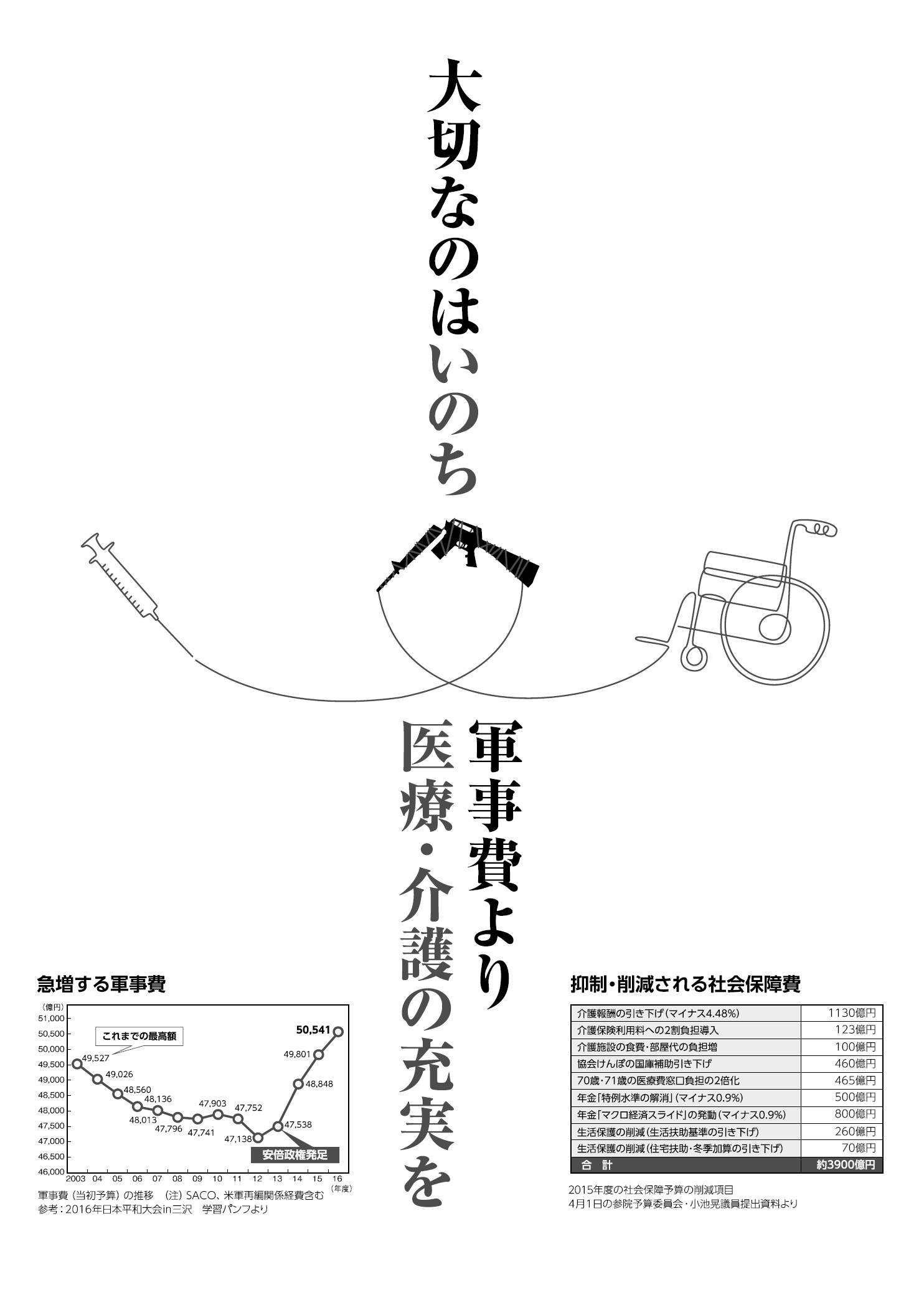 http://irouren.or.jp/news/%E6%86%B2%E6%B3%95%E7%BD%B2%E5%90%8D%E2%91%A0.jpg
