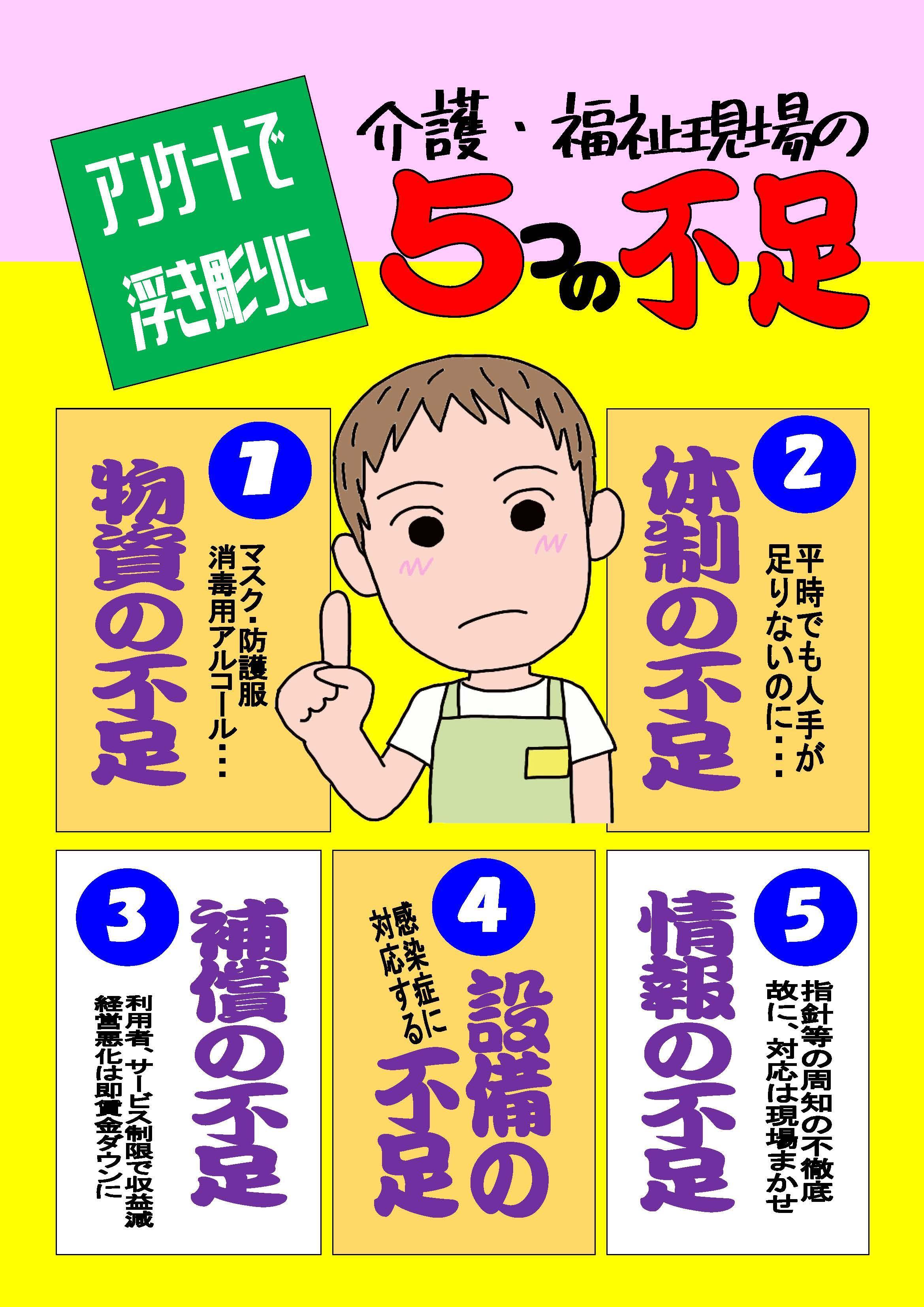 介護プラスター「5不足」.jpg